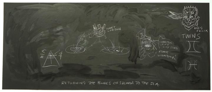 Returning the Bones Blackboard